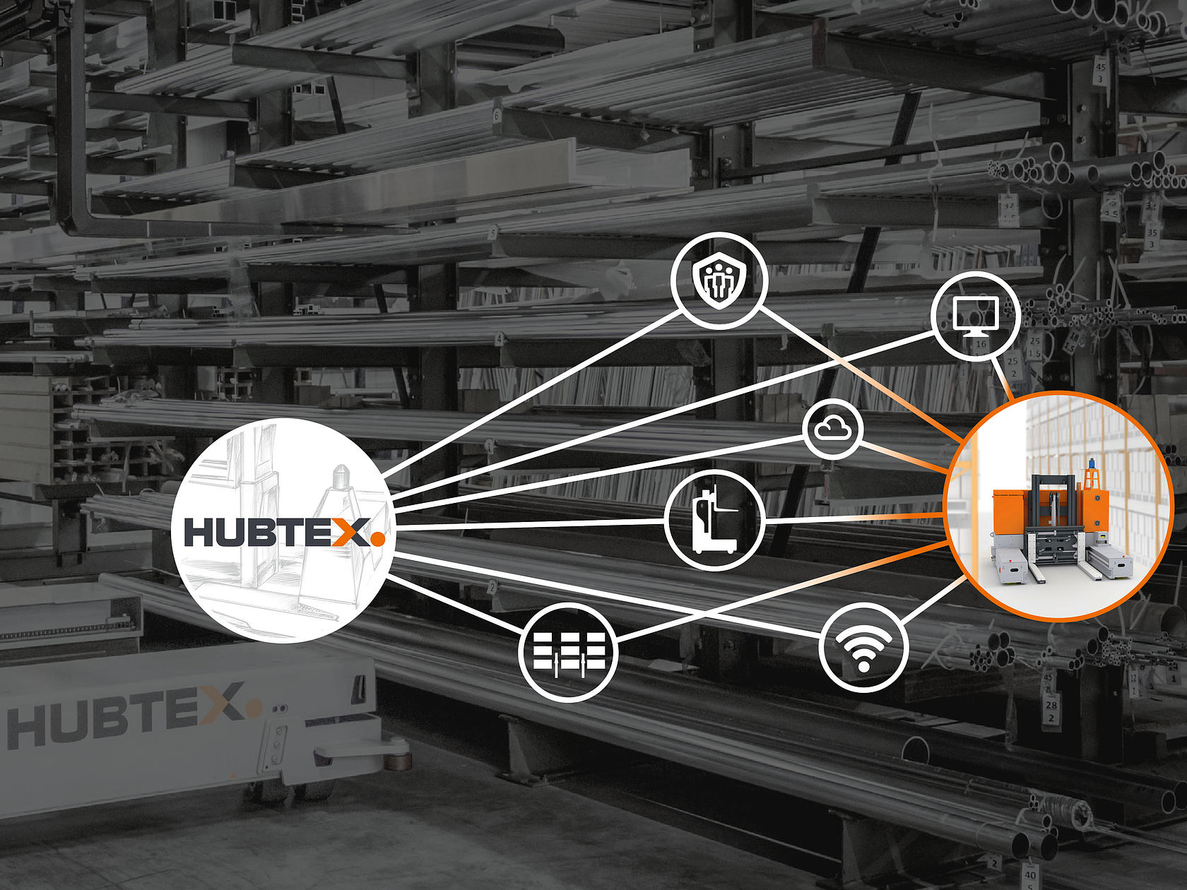 Automation of sideloaders at HUBTEX